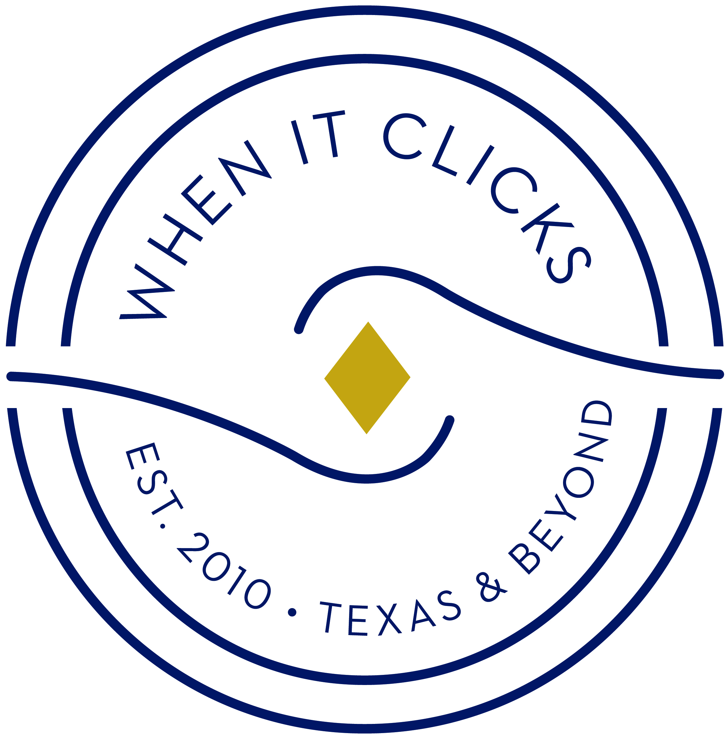 When It Clicks | Dallas Wedding Videography and Photography